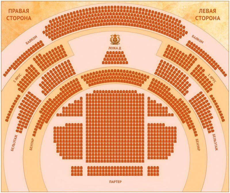 Мариинский театр. Новая сцена