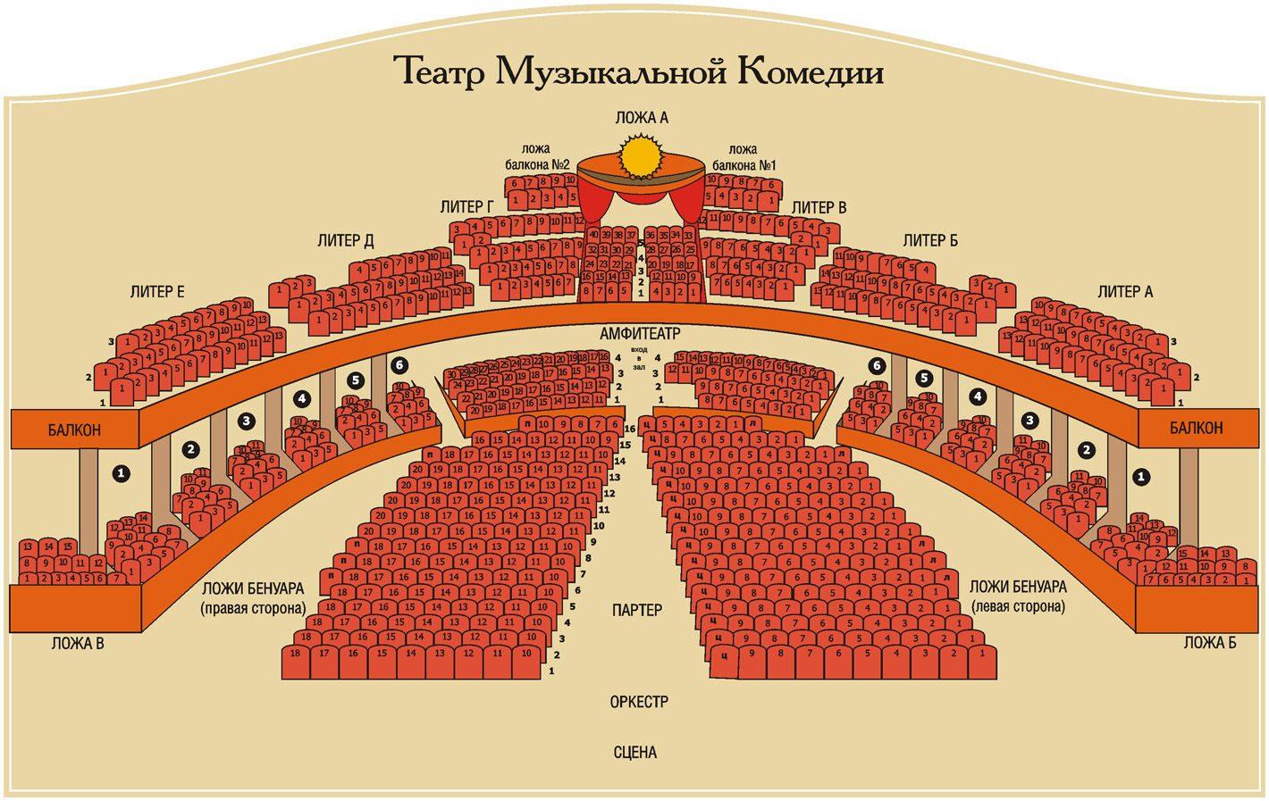 Отзывы хабаровский краевой музыкальный театр.